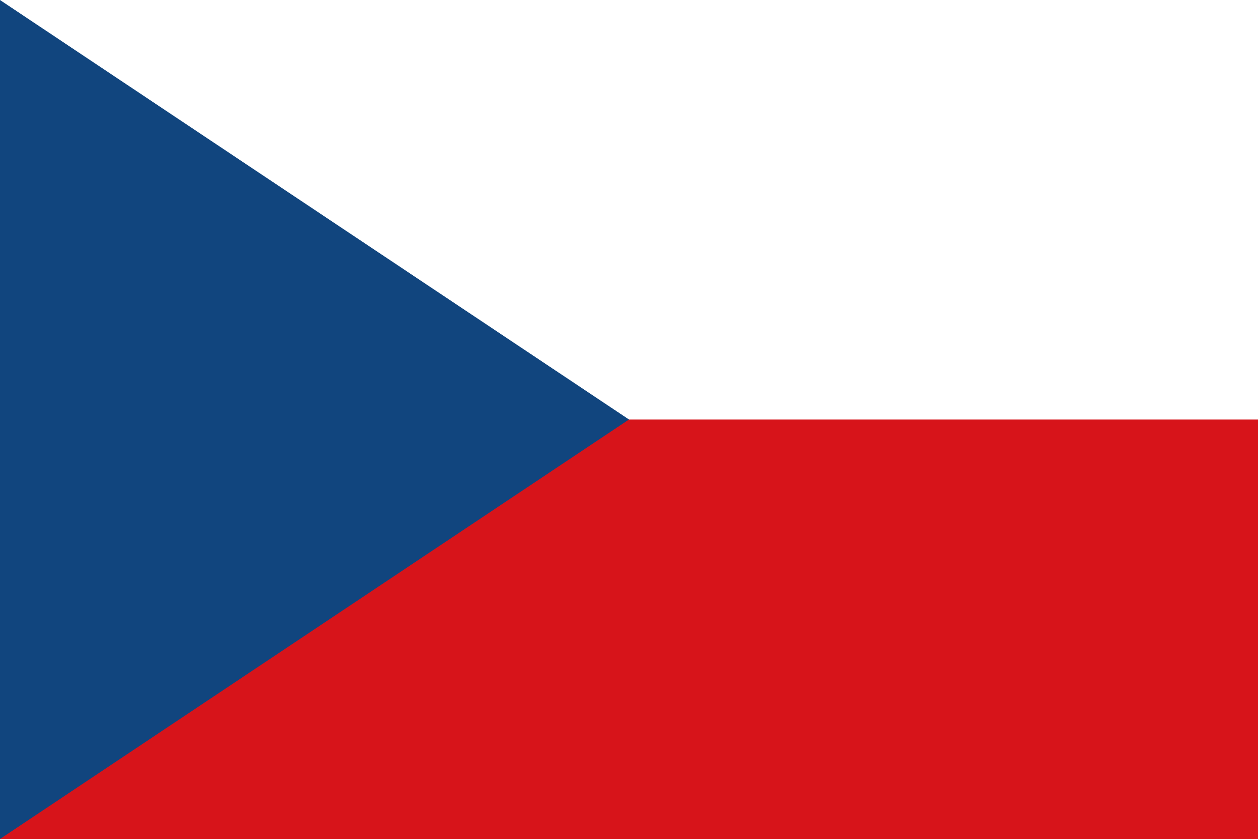 Czech Point – kde a jak ověřit totožnost pro online casino (dle nového zákona)