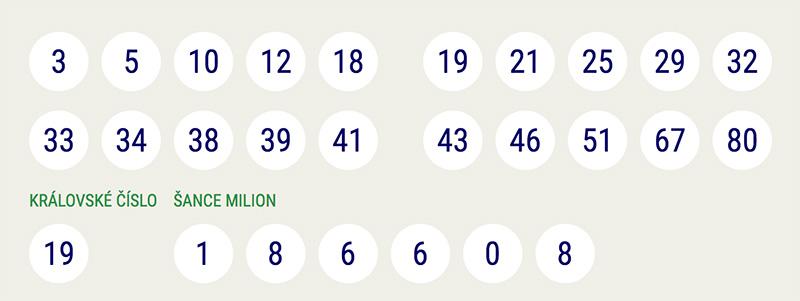 Štastných 10 výsledky pro 27.9.2017
