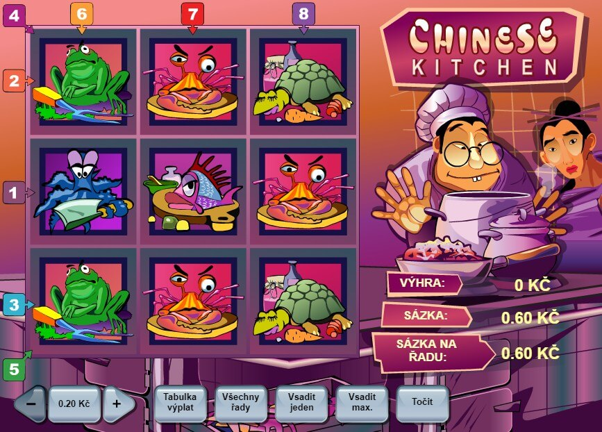 Chinese Kitchen recenze